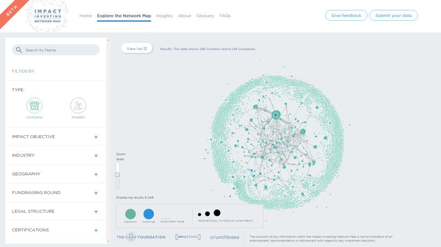 Network Map Screenshot