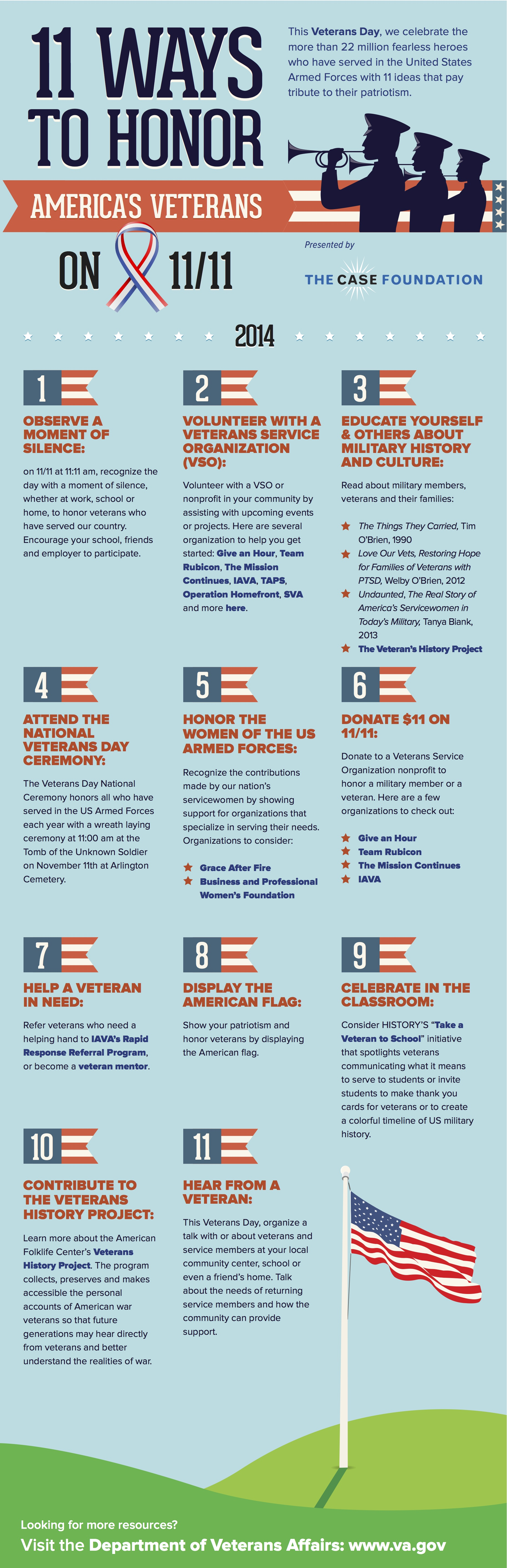 Case Veterans Day Infographic 2014